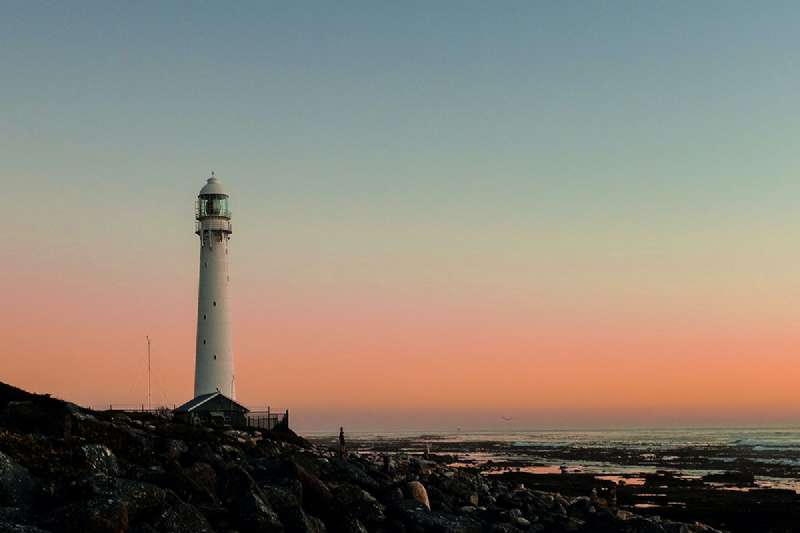 Understanding Lighthouses